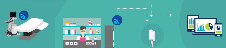 IOT in hospitals, people tracking solution ; patient tracking solution ; patient workflow tracking