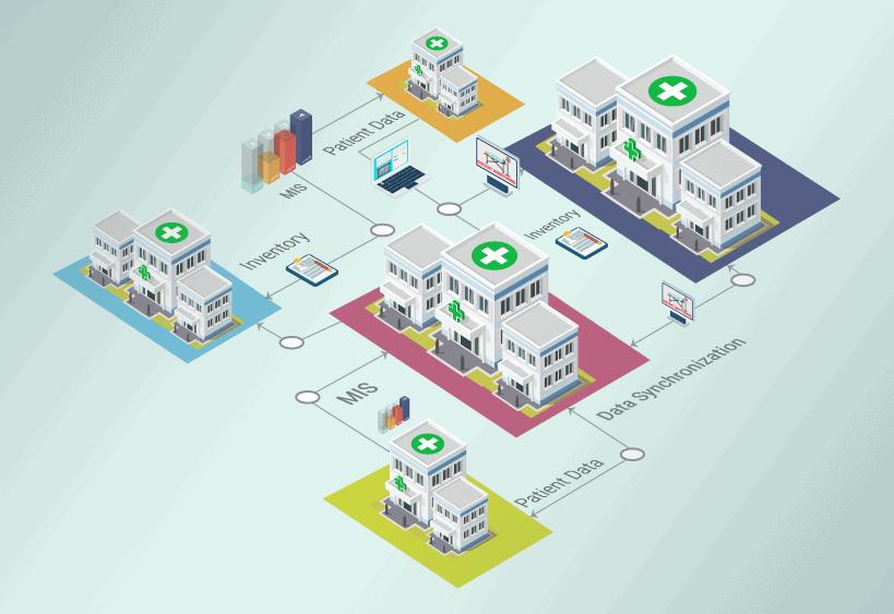 Vikas - Hospital ERP solution with digital transformation. Portal, Digital signage, Patient safety